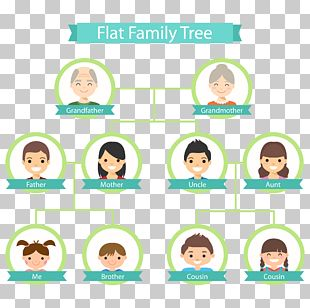 Aunt clipart extended family tree.