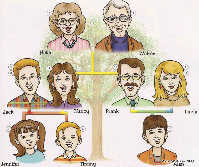 Aunt clipart family 8.