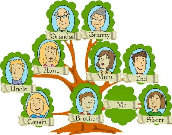 Aunt clipart large family.