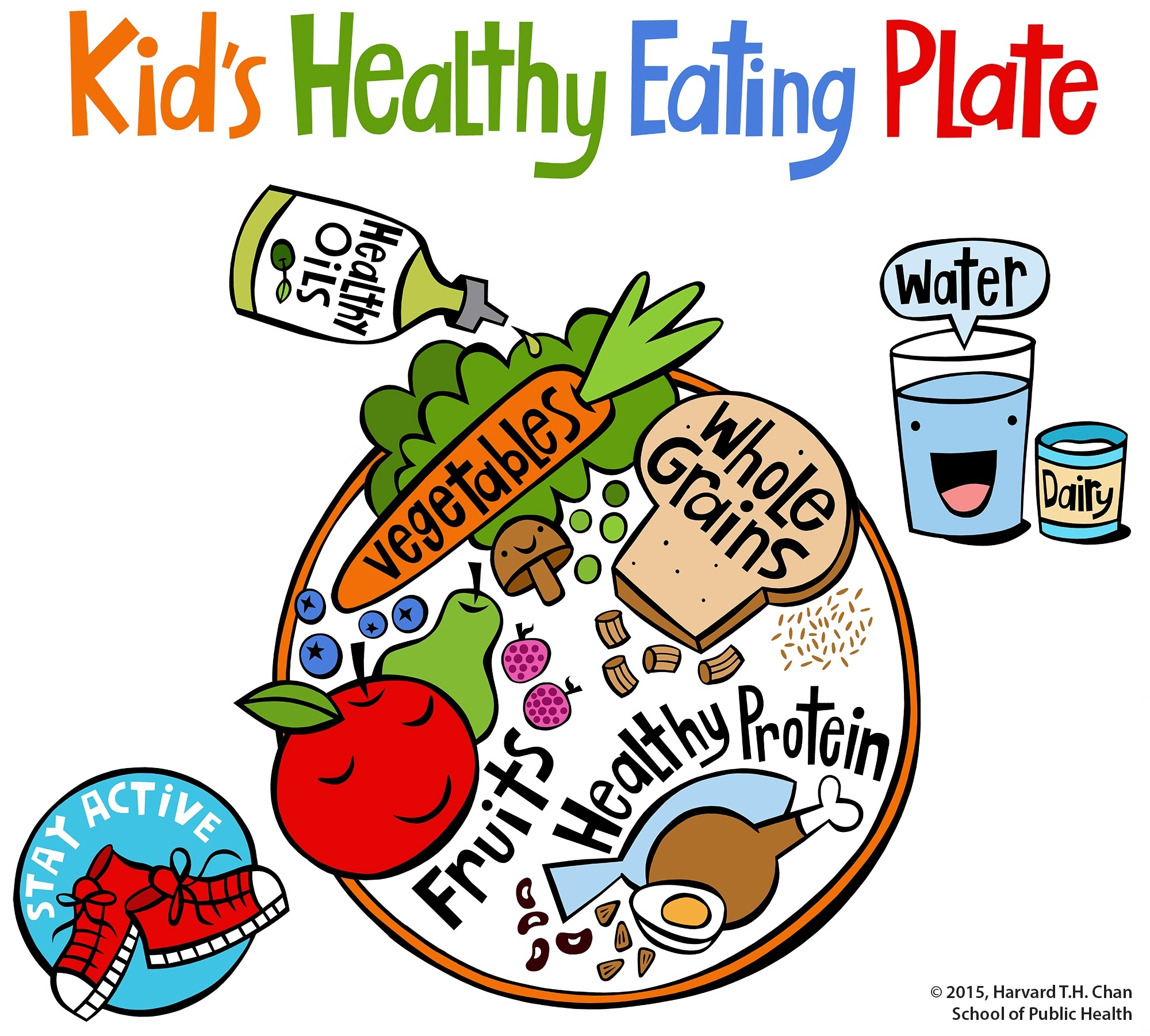 nutrition clipart healthy eating