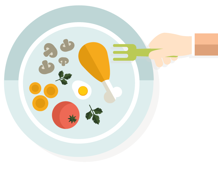 Dish clipart meal plate.