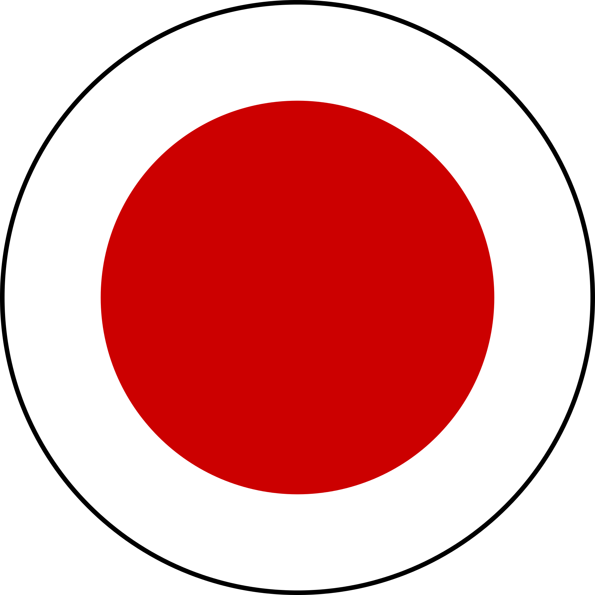 Dish clipart red plate.