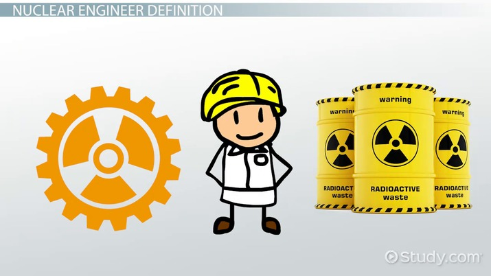 Engineer clipart engineering class.