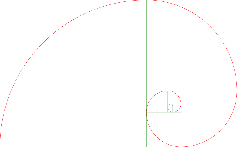 golden ratio clipart