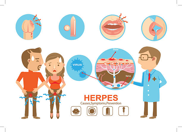 Gonorrhoea clipart throat.