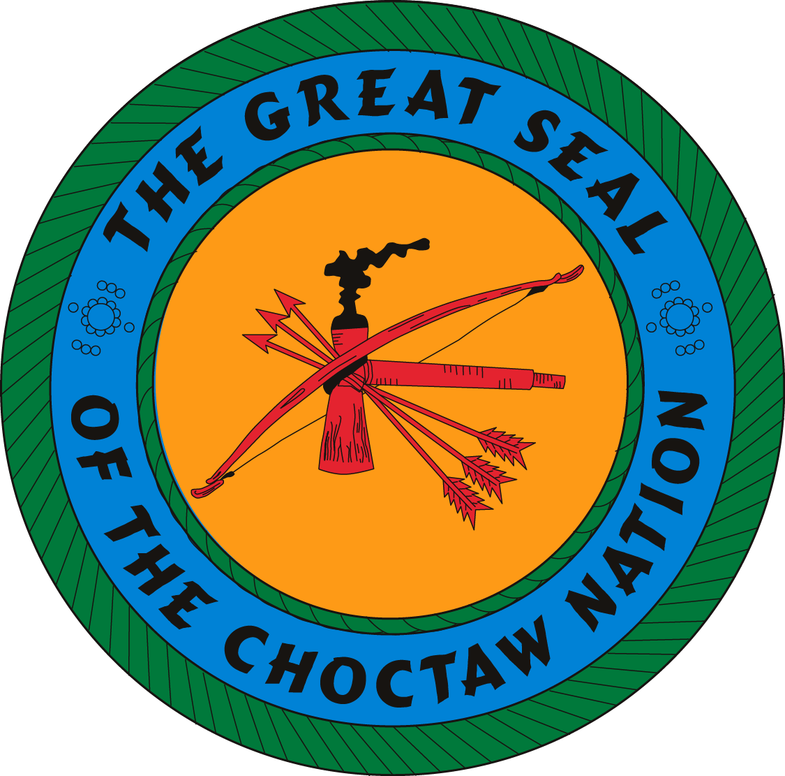 Indians clipart choctaw.