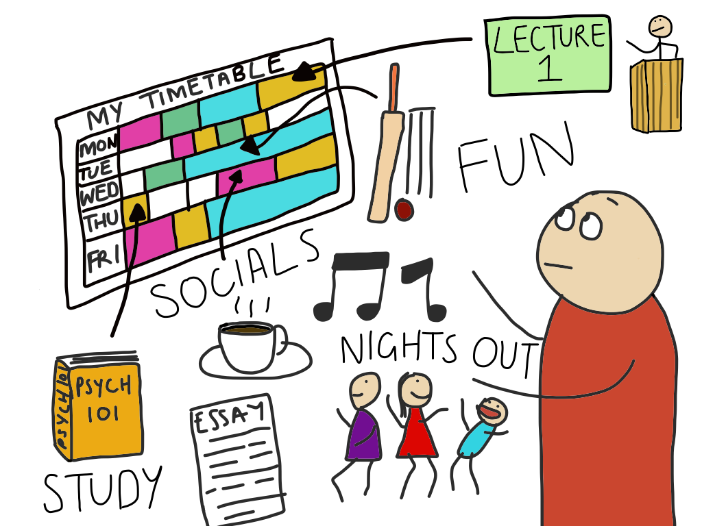 Midterm clipart student planning.