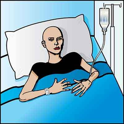 Patient clipart chemotherapy.