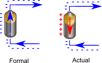 Physics clipart complete circuit.