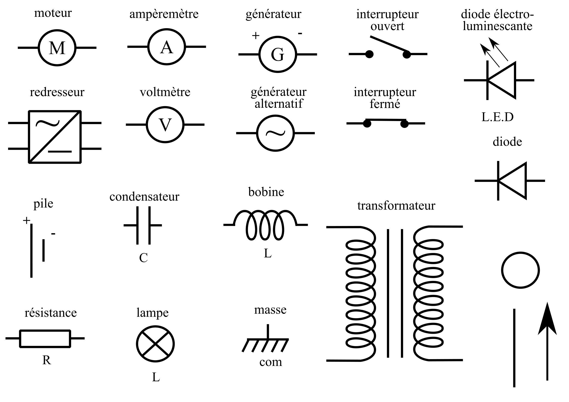 Physics clipart electric circuit.