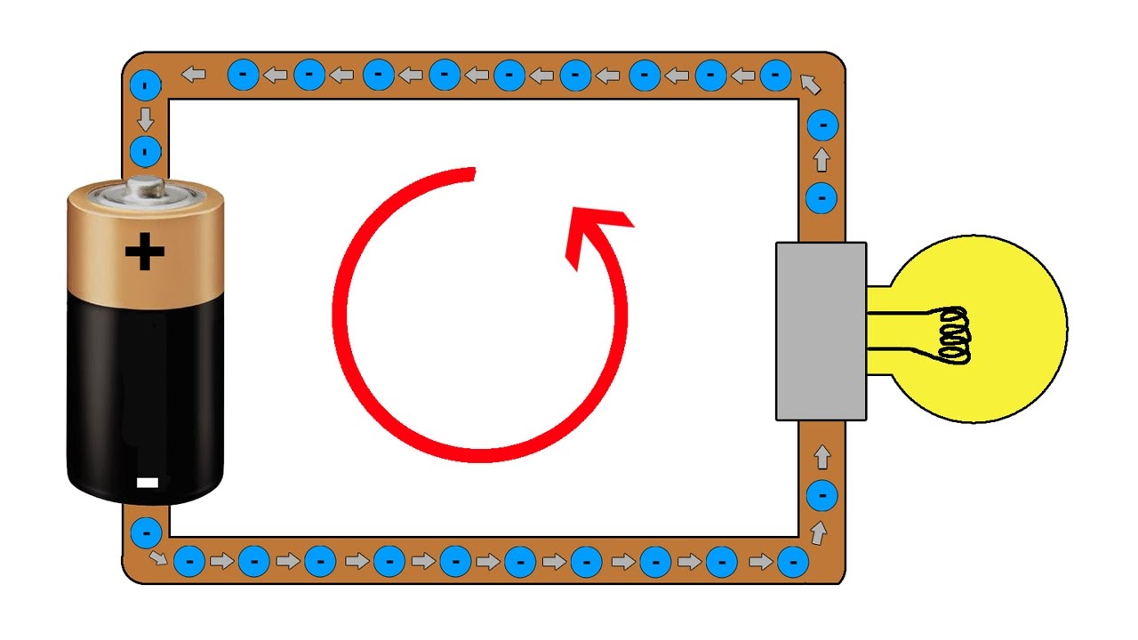 Physics clipart electrical circuit.
