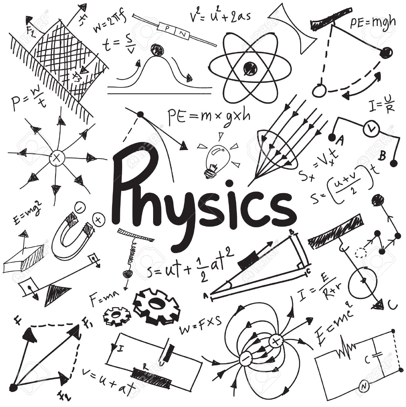 Physics clipart draw.