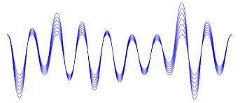Physics clipart wave.