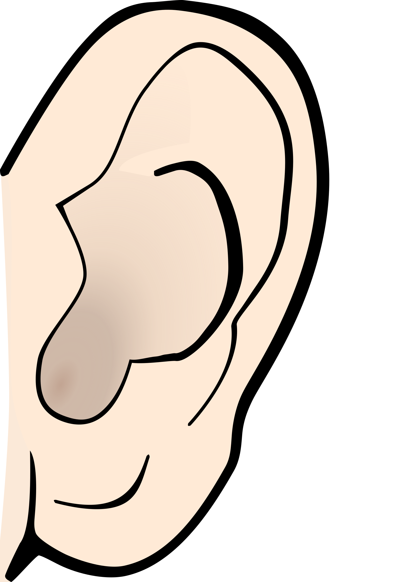 ear clipart five senses
